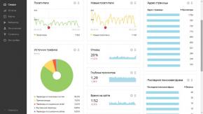 Бесплатные инструменты, которые помогают зарабатывать веб-мастерам